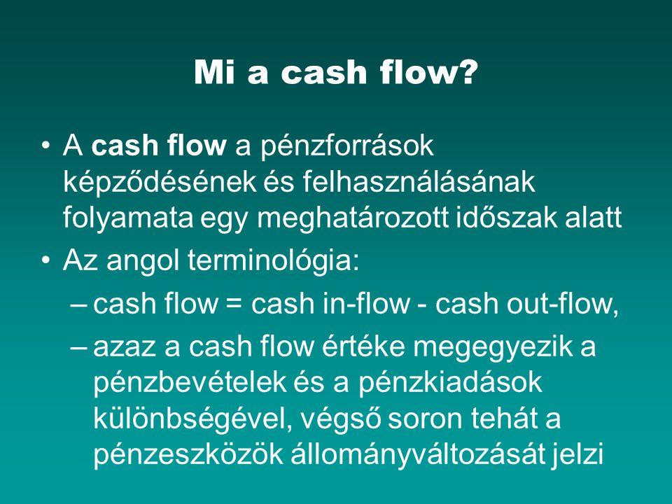 Mi a cash flow? A cash flow a pénzforrások képződésének és felhasználásának folyamata egy meghatározott időszak alatt Az angol terminológia: –cash flo