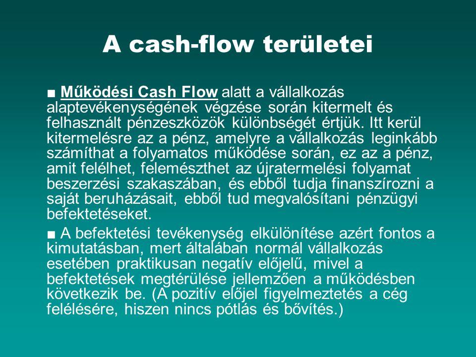 A cash-flow területei ■ Működési Cash Flow alatt a vállalkozás alaptevékenységének végzése során kitermelt és felhasznált pénzeszközök különbségét ért