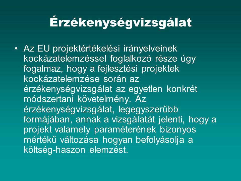 Érzékenységvizsgálat Az EU projektértékelési irányelveinek kockázatelemzéssel foglalkozó része úgy fogalmaz, hogy a fejlesztési projektek kockázatelem