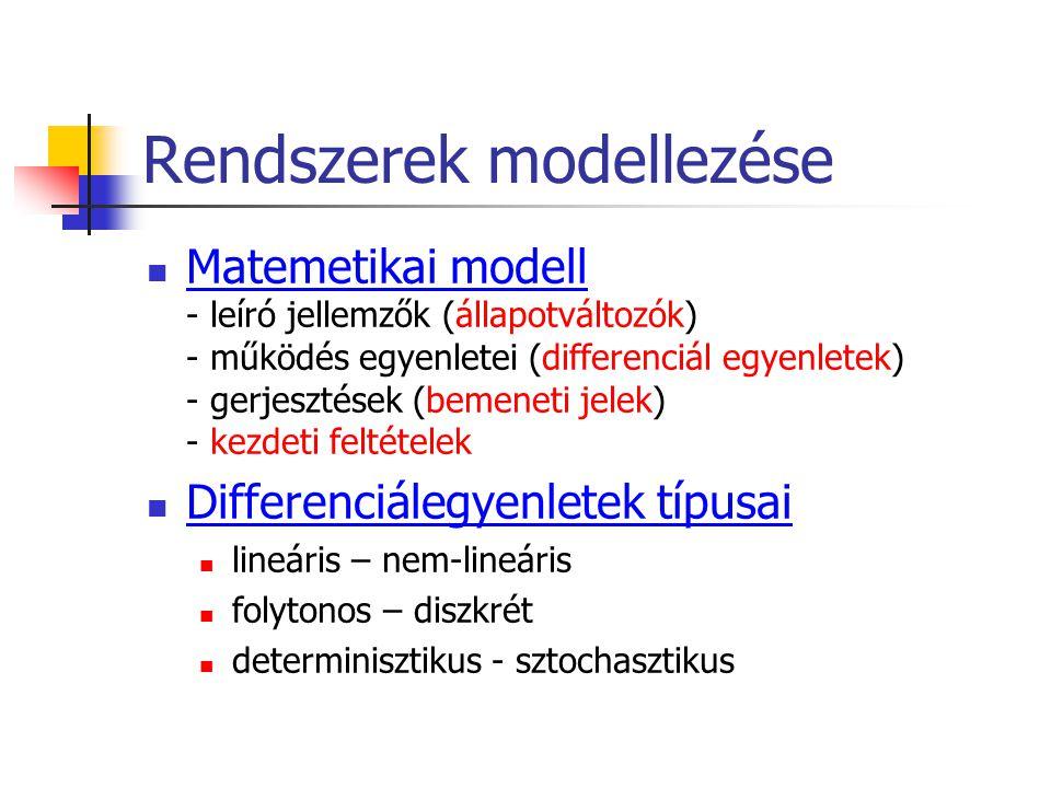 Rendszerek modellezése Matemetikai modell - leíró jellemzők (állapotváltozók) - működés egyenletei (differenciál egyenletek) - gerjesztések (bemeneti