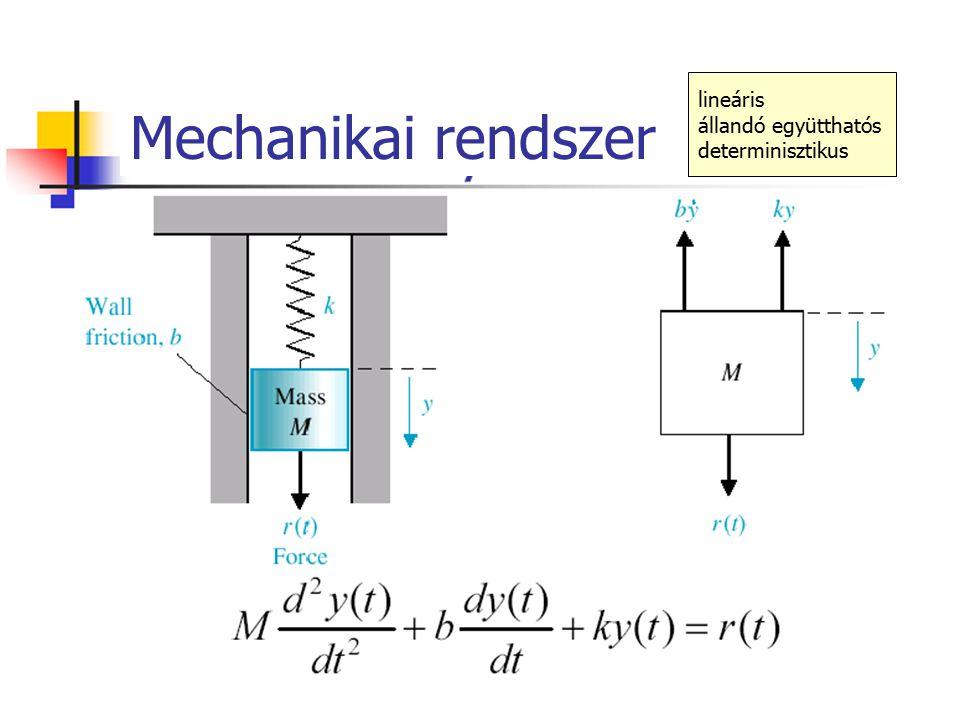 Mechanikai rendszer lineáris állandó együtthatós determinisztikus