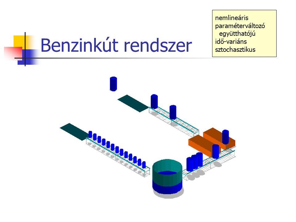 Benzinkút rendszer nemlineáris paraméterváltozó együtthatójú idő-variáns sztochasztikus