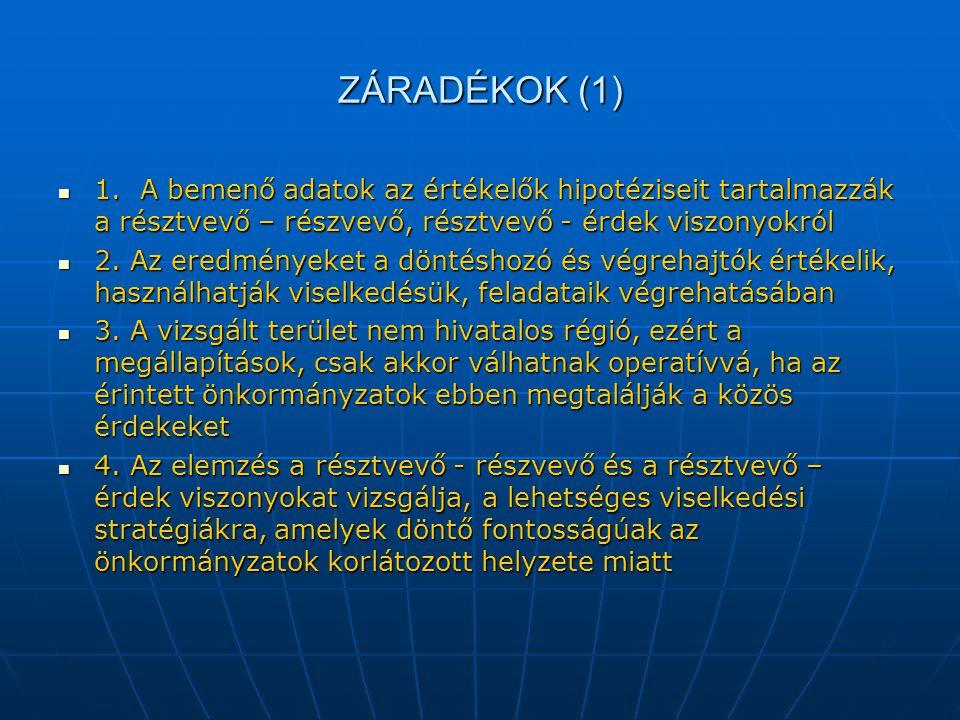 ZÁRADÉKOK (1) 1.