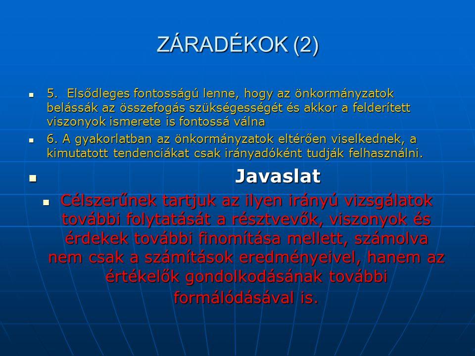 ZÁRADÉKOK (2) 5.