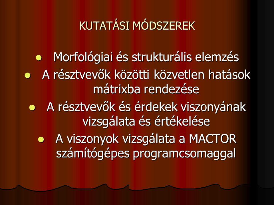 A MACTOR elemzés hét lépése 1.A résztvevők stratégiai táblázata 1.