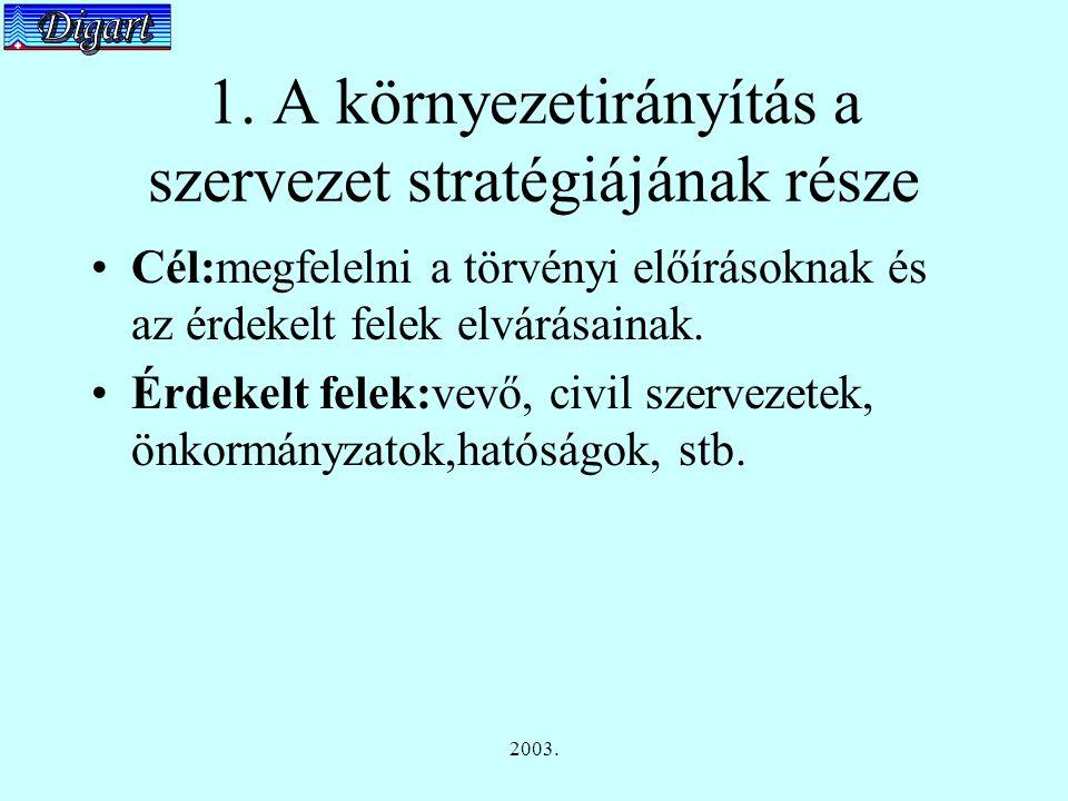 2003.6.1 A szabványok alkotóinak integrálási szándéka MSZ EN ISO 9001:2001 0.4.
