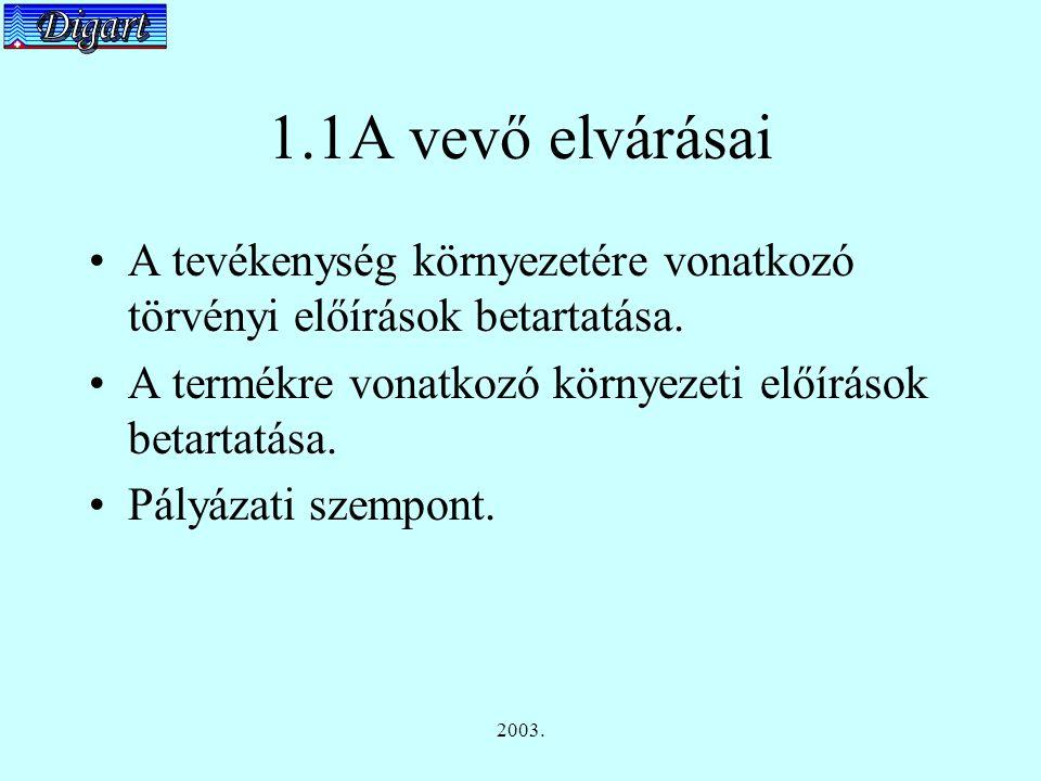 2003. 1.1A vevő elvárásai A tevékenység környezetére vonatkozó törvényi előírások betartatása.