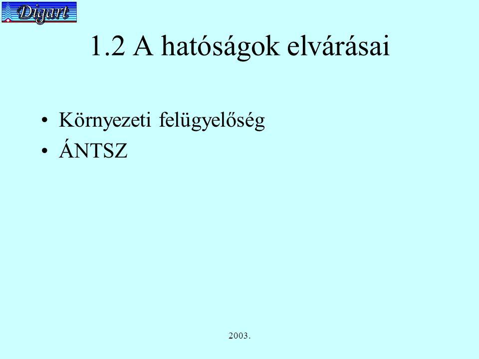 2003. 1.2 A hatóságok elvárásai Környezeti felügyelőség ÁNTSZ