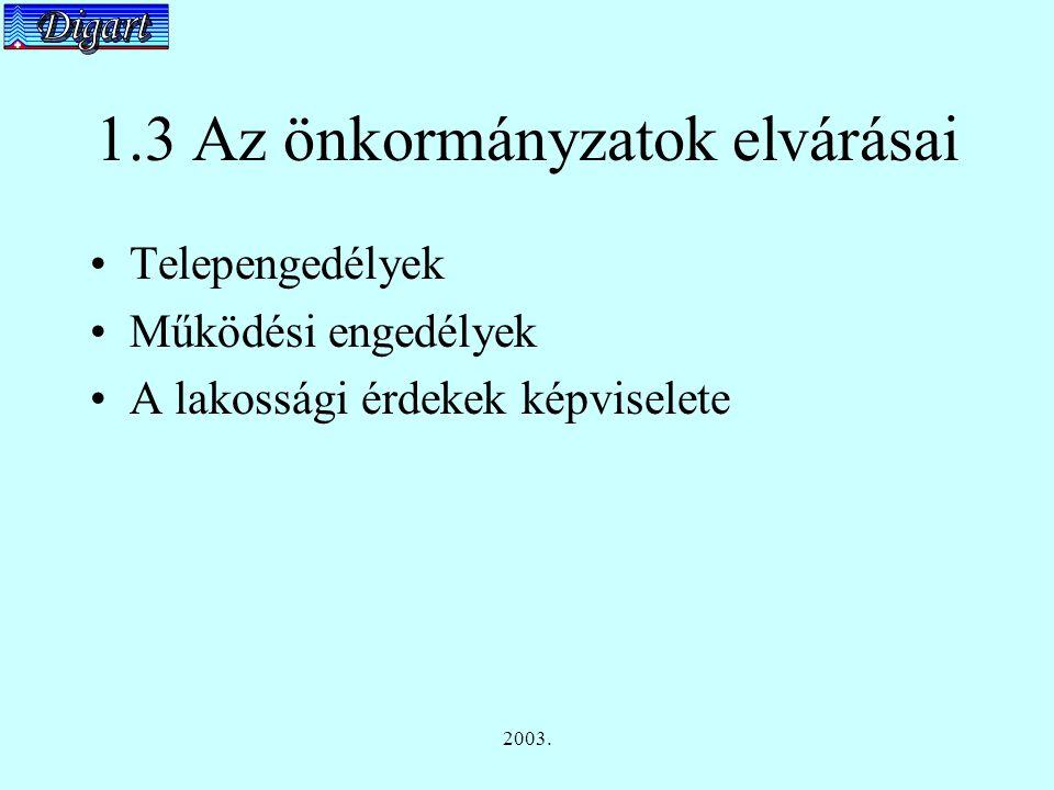 2003.2.