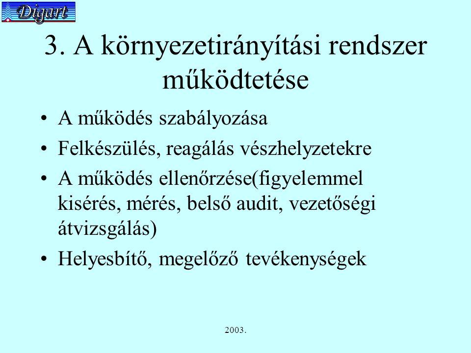 2003. 3.