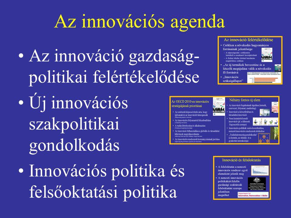 Az innovációs agenda Az innováció gazdaság- politikai felértékelődése Új innovációs szakpolitikai gondolkodás Innovációs politika és felsőoktatási politika