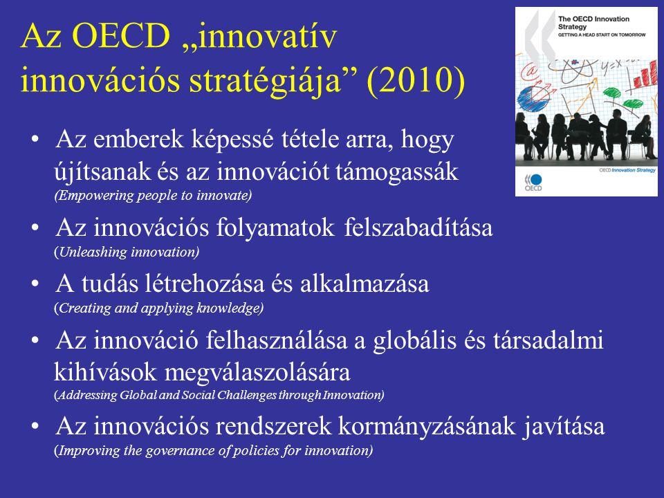"""Az OECD """"innovatív innovációs stratégiája (2010) Az emberek képessé tétele arra, hogy újítsanak és az innovációt támogassák (Empowering people to innovate) Az innovációs folyamatok felszabadítása (Unleashing innovation) A tudás létrehozása és alkalmazása (Creating and applying knowledge) Az innováció felhasználása a globális és társadalmi kihívások megválaszolására (Addressing Global and Social Challenges through Innovation) Az innovációs rendszerek kormányzásának javítása (Improving the governance of policies for innovation)"""