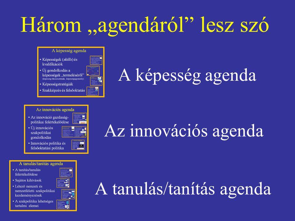 """Három """"agendáról lesz szó A képesség agenda Az innovációs agenda A tanulás/tanítás agenda"""