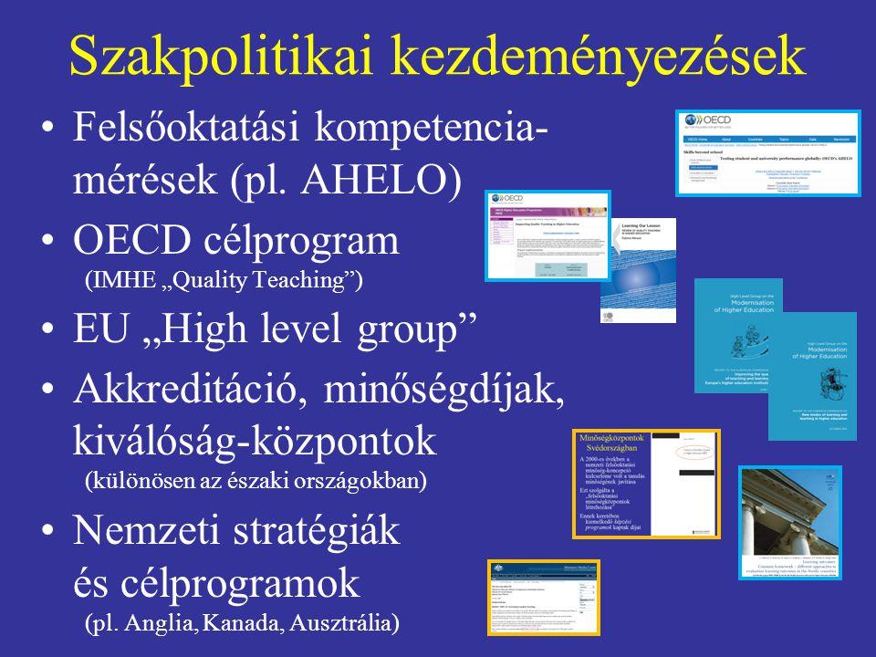 Szakpolitikai kezdeményezések Felsőoktatási kompetencia- mérések (pl.