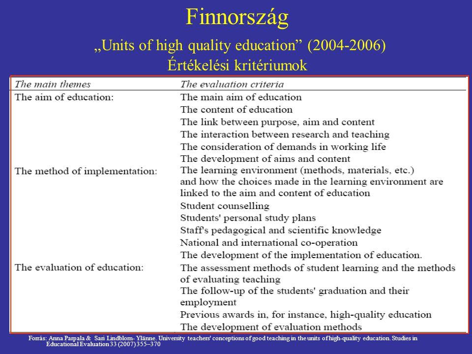 "Finnország ""Units of high quality education (2004-2006) Értékelési kritériumok Forrás: Anna Parpala & Sari Lindblom- Ylänne."