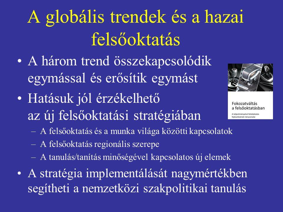 A globális trendek és a hazai felsőoktatás A három trend összekapcsolódik egymással és erősítik egymást Hatásuk jól érzékelhető az új felsőoktatási stratégiában –A felsőoktatás és a munka világa közötti kapcsolatok –A felsőoktatás regionális szerepe –A tanulás/tanítás minőségével kapcsolatos új elemek A stratégia implementálását nagymértékben segítheti a nemzetközi szakpolitikai tanulás