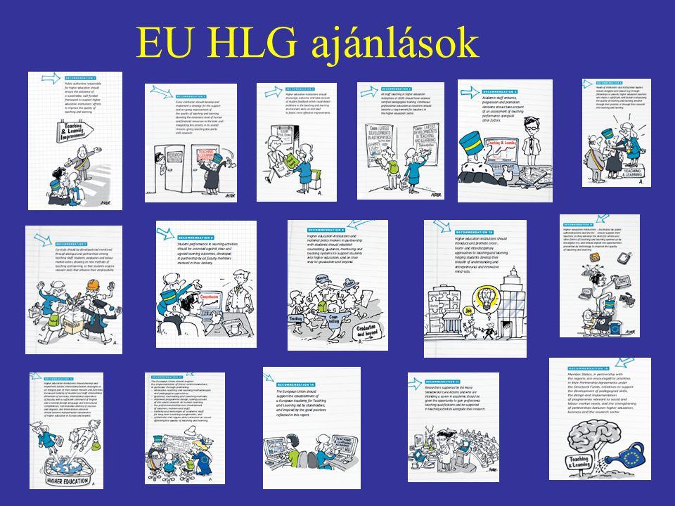 EU HLG ajánlások