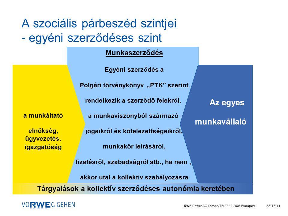 """RWE Power AG Lorsee/TR 27.11.2008 BudapestSEITE 11 A szociális párbeszéd szintjei - egyéni szerződéses szint a munkáltató elnökség, ügyvezetés, igazgatóság Az egyes munkavállaló Munkaszerződés Egyéni szerződés a Polgári törvénykönyv """"PTK szerint rendelkezik a szerződő felekről, a munkaviszonyból származó jogaikról és kötelezettségeikről, munkakör leírásáról, fizetésről, szabadságról stb., ha nem, akkor utal a kollektív szabályozásra Tárgyalások a kollektív szerződéses autonómia keretében"""