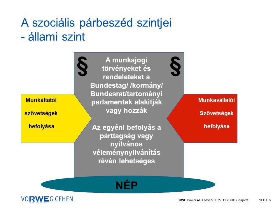 RWE Power AG Lorsee/TR 27.11.2008 BudapestSEITE 6 A szociális párbeszéd szintjei - állami szint Munkáltatói szövetségek befolyása Munkavállalói Szövetségek befolyása A munkajogi törvényeket és rendeleteket a Bundestag/ /kormány/ Bundesrat/tartományi parlamentek alakítják vagy hozzák Az egyéni befolyás a párttagság vagy nyilvános véleménynyilvánítás révén lehetséges §§ NÉP