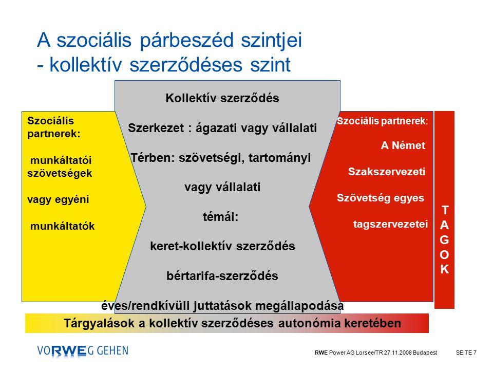 RWE Power AG Lorsee/TR 27.11.2008 BudapestSEITE 7 A szociális párbeszéd szintjei - kollektív szerződéses szint Szociális partnerek: munkáltatói szövetségek vagy egyéni munkáltatók Szociális partnerek: A Német Szakszervezeti Szövetség egyes tagszervezetei Kollektív szerződés Szerkezet : ágazati vagy vállalati Térben: szövetségi, tartományi vagy vállalati témái: keret-kollektív szerződés bértarifa-szerződés éves/rendkívüli juttatások megállapodása Tárgyalások a kollektív szerződéses autonómia keretében TAGOKTAGOK