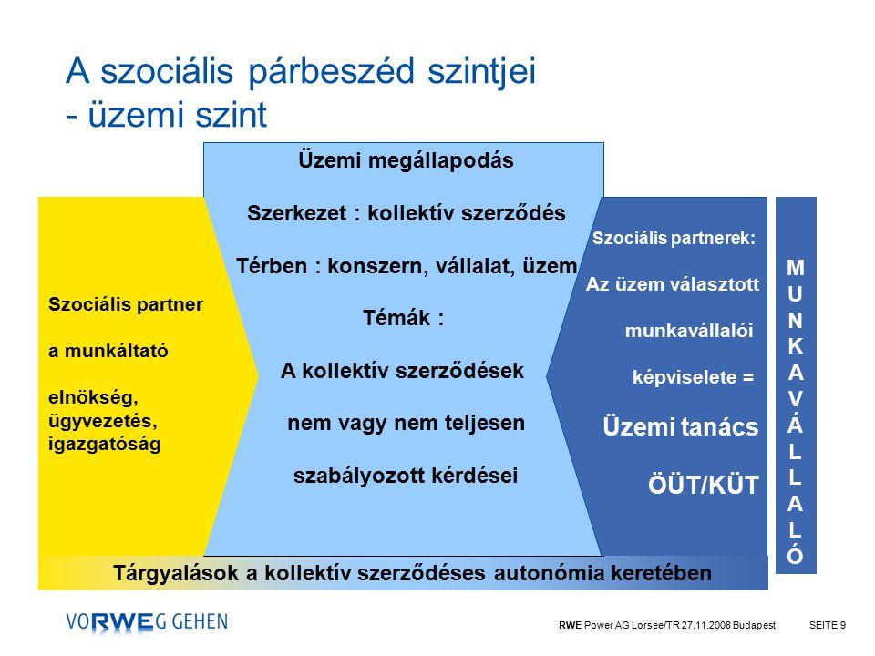 RWE Power AG Lorsee/TR 27.11.2008 BudapestSEITE 9 A szociális párbeszéd szintjei - üzemi szint Szociális partner a munkáltató elnökség, ügyvezetés, igazgatóság Szociális partnerek: Az üzem választott munkavállalói képviselete = Üzemi tanács ÖÜT/KÜT Üzemi megállapodás Szerkezet : kollektív szerződés Térben : konszern, vállalat, üzem Témák : A kollektív szerződések nem vagy nem teljesen szabályozott kérdései Tárgyalások a kollektív szerződéses autonómia keretében MUNKAVÁLLALÓMUNKAVÁLLALÓ
