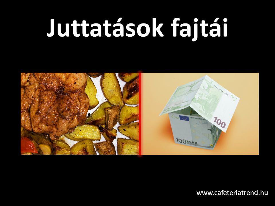 Juttatások fajtái www.cafeteriatrend.hu