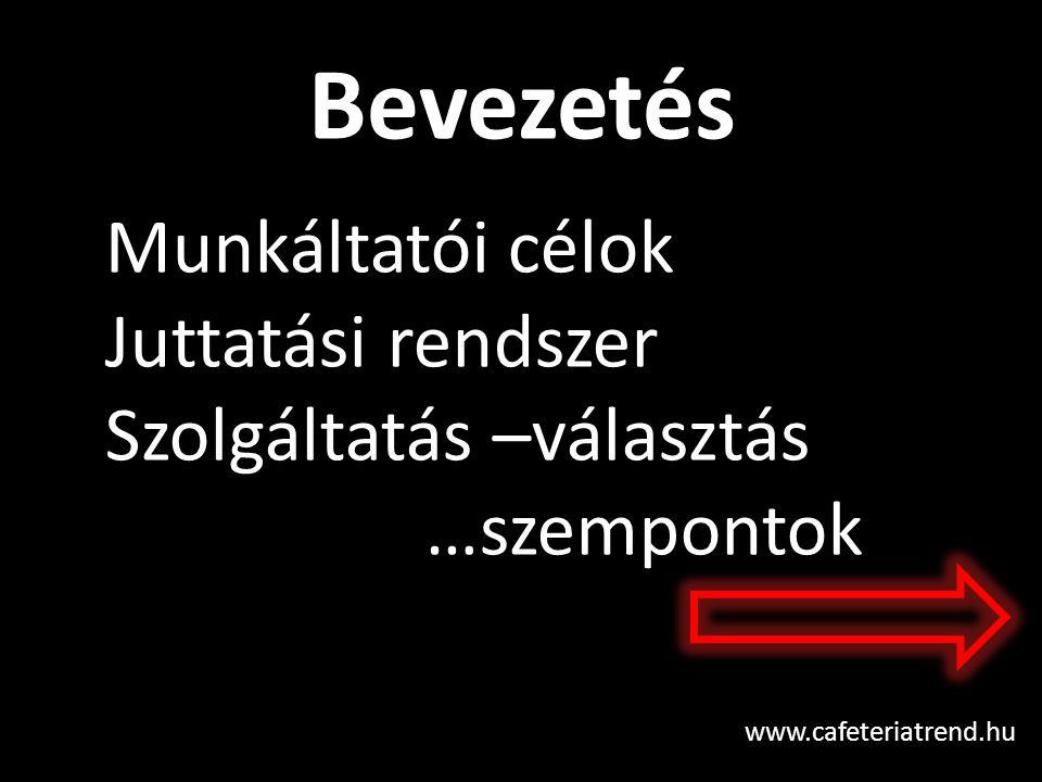 Bevezetés www.cafeteriatrend.hu Munkáltatói célok Juttatási rendszer Szolgáltatás –választás …szempontok