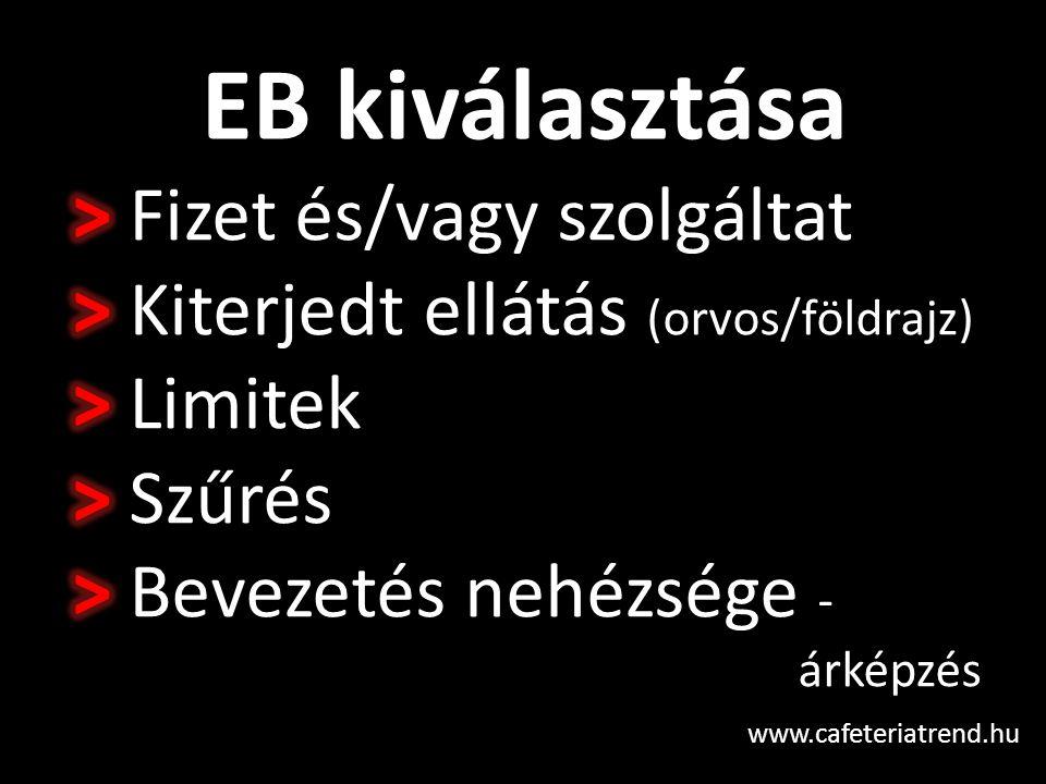 EB kiválasztása www.cafeteriatrend.hu