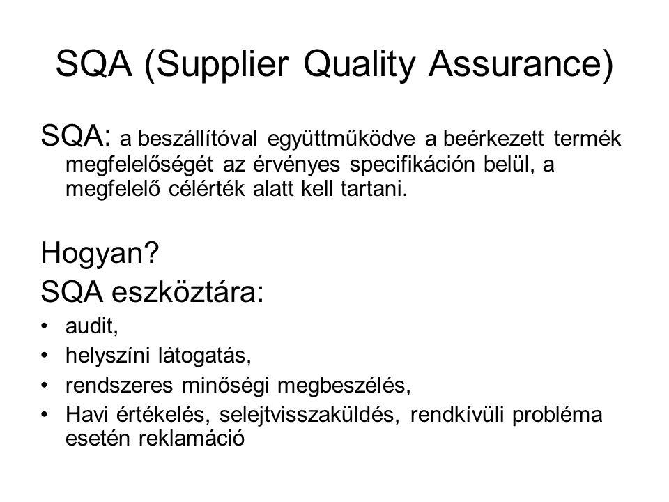 Audit Kavalifikációs audit: a különböző területek képviselői az előre megadott kérdéslista alapján auditálják a reménybeli beszállítót.