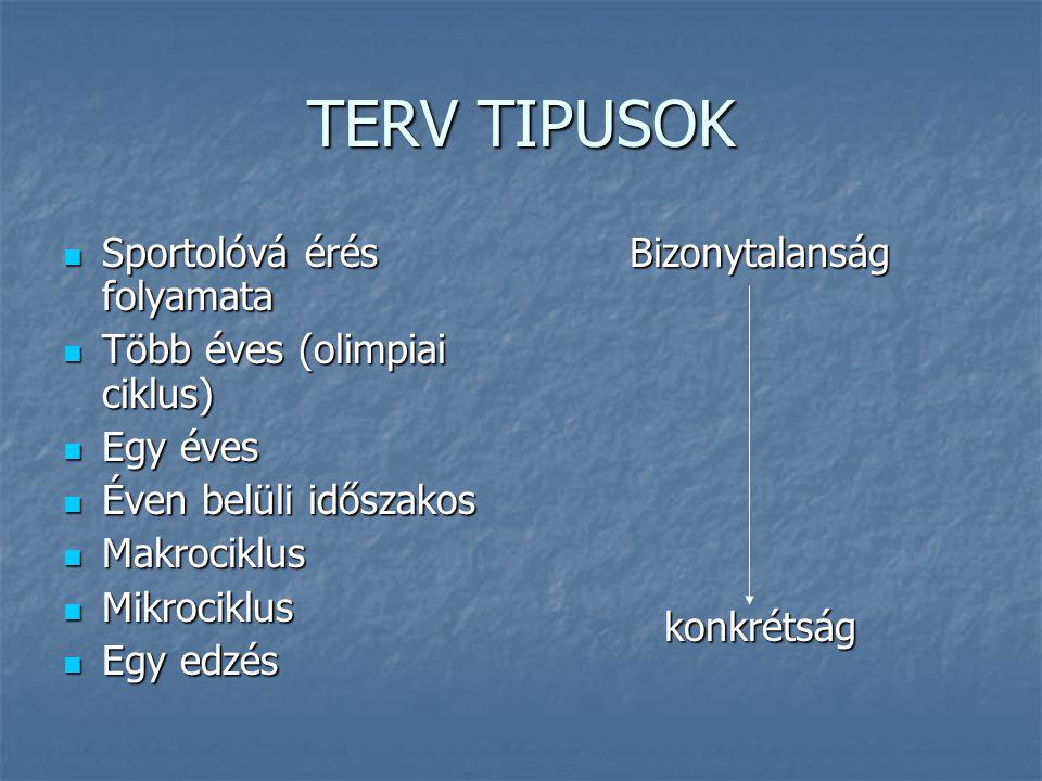 TERV TIPUSOK Sportolóvá érés folyamata Sportolóvá érés folyamata Több éves (olimpiai ciklus) Több éves (olimpiai ciklus) Egy éves Egy éves Éven belüli