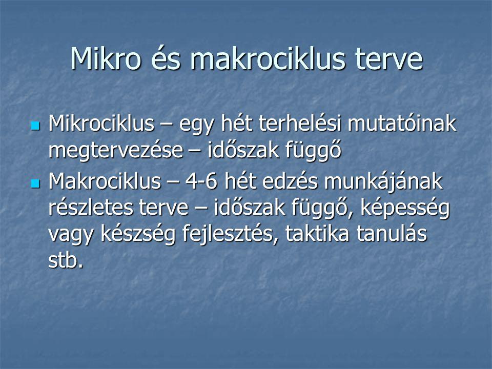 Mikro és makrociklus terve Mikrociklus – egy hét terhelési mutatóinak megtervezése – időszak függő Mikrociklus – egy hét terhelési mutatóinak megterve