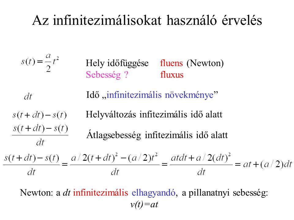 Az infinitezimálisokat használó érvelés Hely időfüggése fluens (Newton) Sebesség .