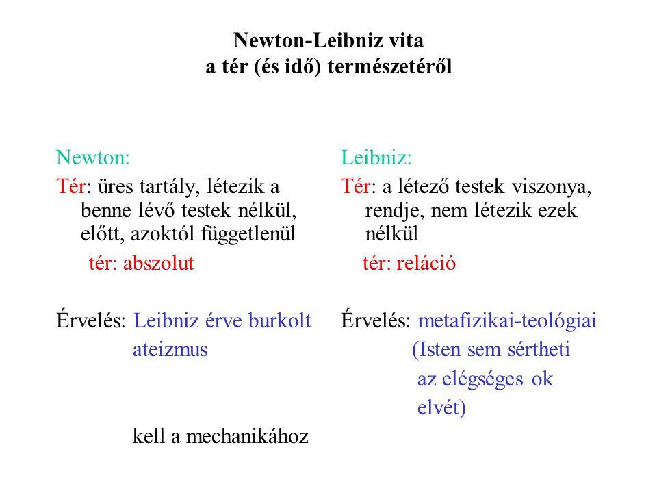 Newton-Leibniz vita a tér (és idő) természetéről Newton: Tér: üres tartály, létezik a benne lévő testek nélkül, előtt, azoktól függetlenül tér: abszolut Érvelés: Leibniz érve burkolt ateizmus kell a mechanikához Leibniz: Tér: a létező testek viszonya, rendje, nem létezik ezek nélkül tér: reláció Érvelés: metafizikai-teológiai (Isten sem sértheti az elégséges ok elvét)