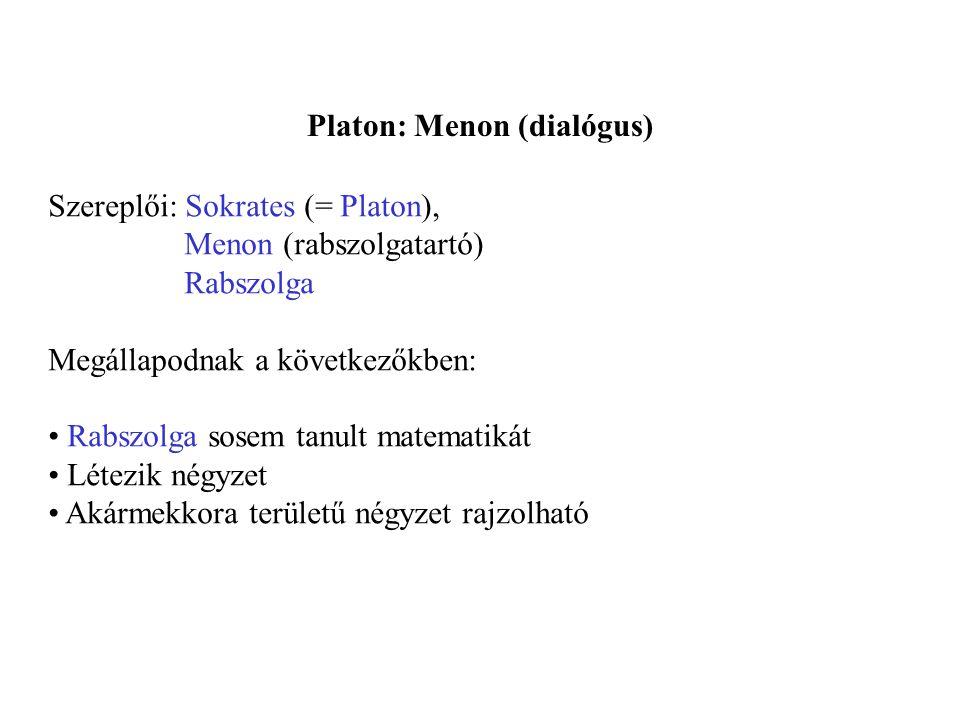 Platon: Menon (dialógus) Szereplői: Sokrates (= Platon), Menon (rabszolgatartó) Rabszolga Megállapodnak a következőkben: Rabszolga sosem tanult matematikát Létezik négyzet Akármekkora területű négyzet rajzolható