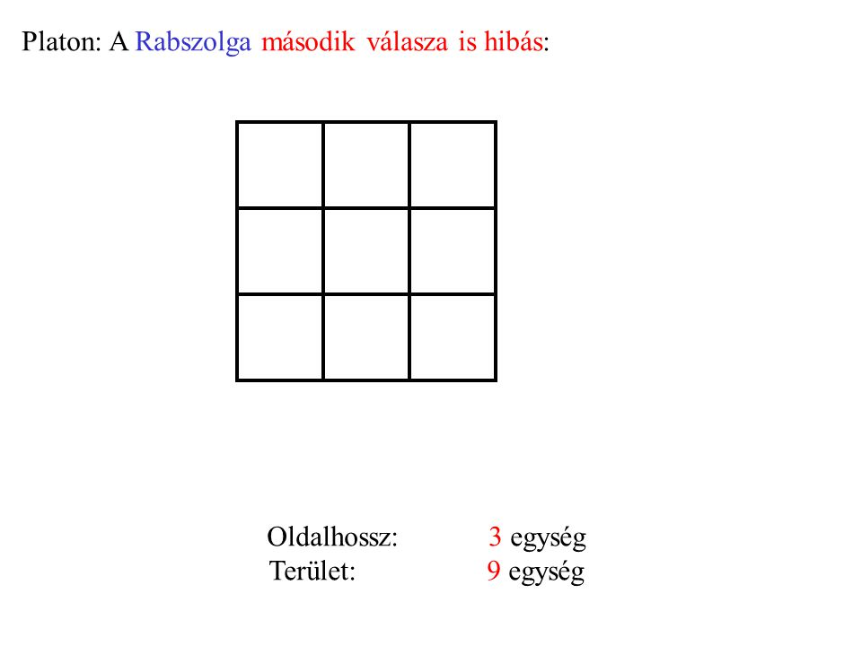 Platon: Tehát a 8 egységnyi területű négyzet oldalhossza nem 3.