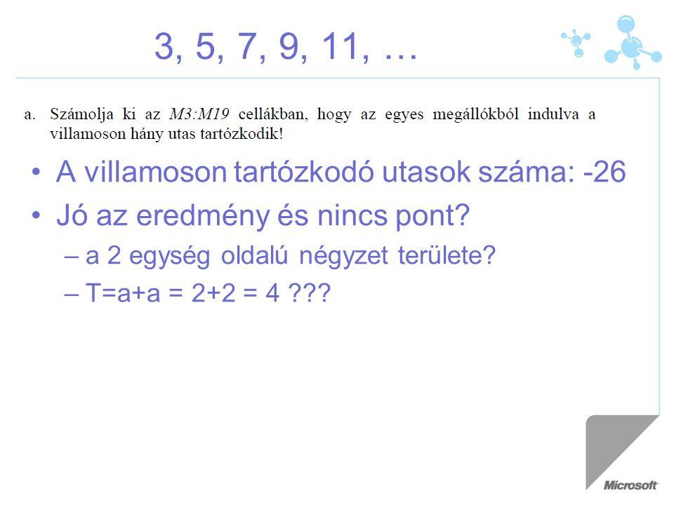 3, 5, 7, 9, 11, … A villamoson tartózkodó utasok száma: -26 Jó az eredmény és nincs pont? –a 2 egység oldalú négyzet területe? –T=a+a = 2+2 = 4 ???