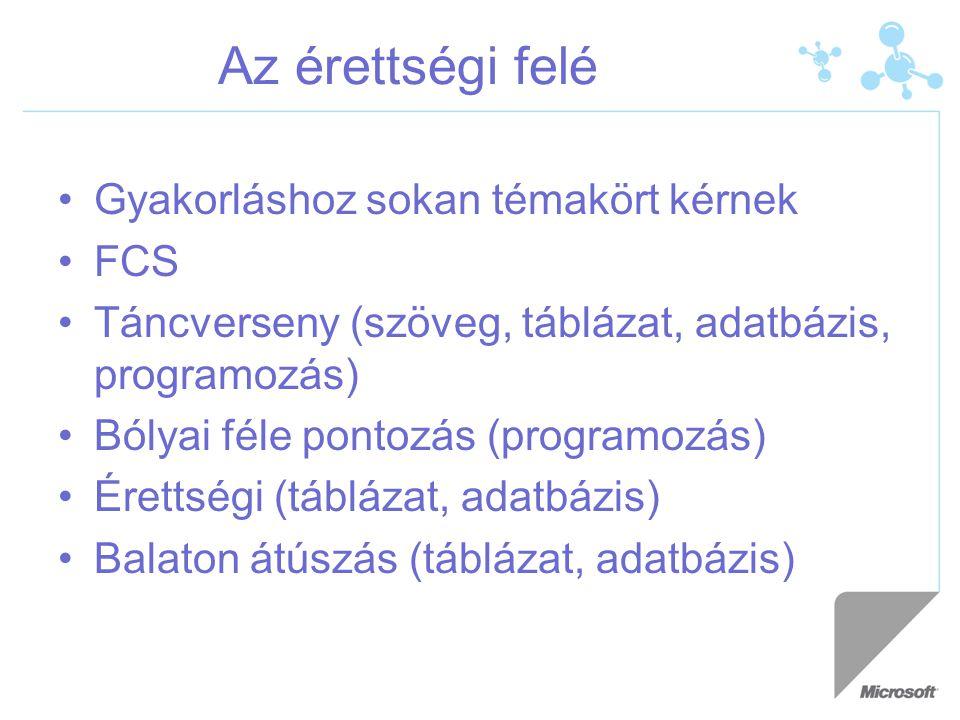 Az érettségi felé Gyakorláshoz sokan témakört kérnek FCS Táncverseny (szöveg, táblázat, adatbázis, programozás) Bólyai féle pontozás (programozás) Érettségi (táblázat, adatbázis) Balaton átúszás (táblázat, adatbázis)