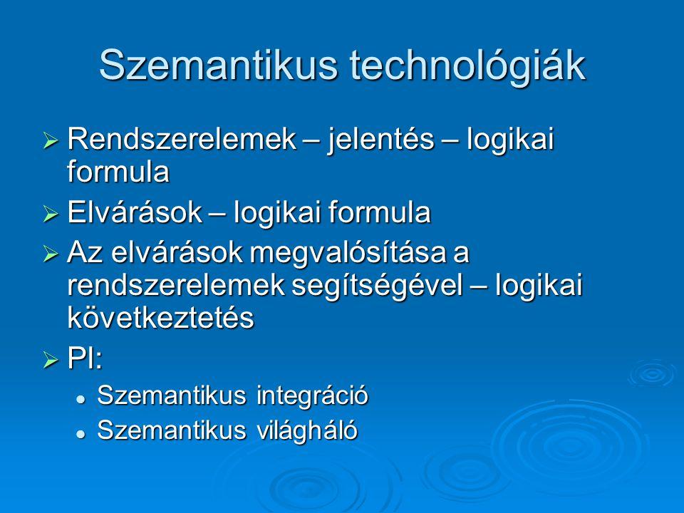 Szemantikus technológiák  Rendszerelemek – jelentés – logikai formula  Elvárások – logikai formula  Az elvárások megvalósítása a rendszerelemek segítségével – logikai következtetés  Pl: Szemantikus integráció Szemantikus integráció Szemantikus világháló Szemantikus világháló