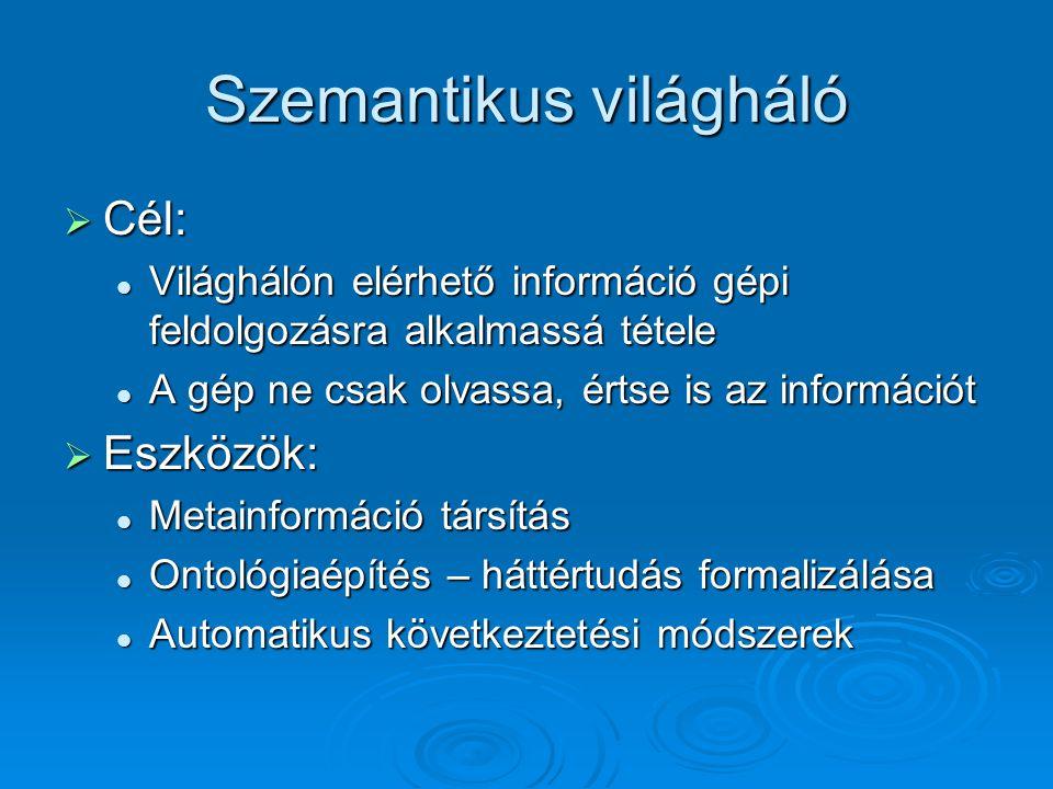 Szemantikus világháló  Cél: Világhálón elérhető információ gépi feldolgozásra alkalmassá tétele Világhálón elérhető információ gépi feldolgozásra alkalmassá tétele A gép ne csak olvassa, értse is az információt A gép ne csak olvassa, értse is az információt  Eszközök: Metainformáció társítás Metainformáció társítás Ontológiaépítés – háttértudás formalizálása Ontológiaépítés – háttértudás formalizálása Automatikus következtetési módszerek Automatikus következtetési módszerek