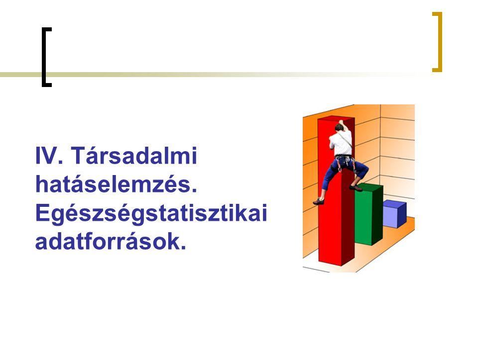 IV. Társadalmi hatáselemzés. Egészségstatisztikai adatforrások.