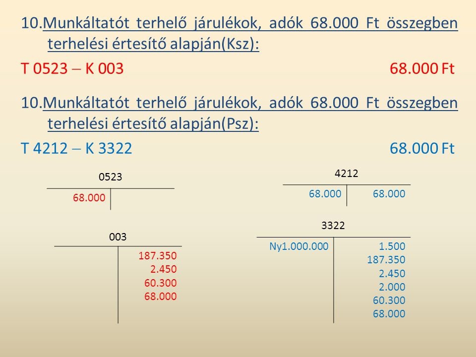 10.Munkáltatót terhelő járulékok, adók 68.000 Ft összegben terhelési értesítő alapján(Ksz): T 0523  K 00368.000 Ft 10.Munkáltatót terhelő járulékok,