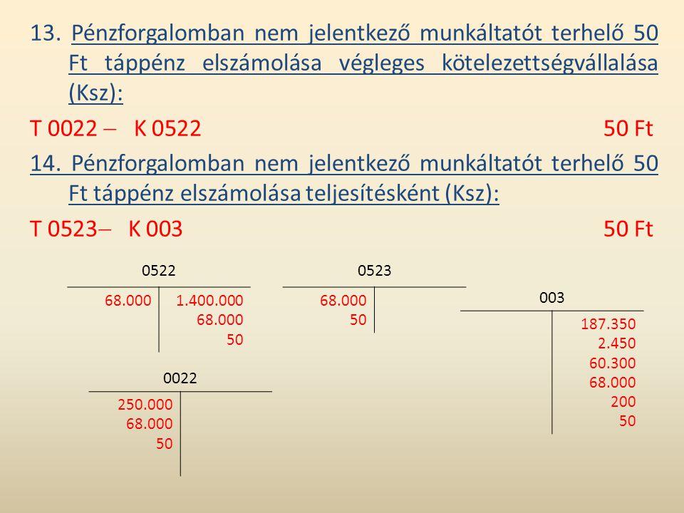 13. Pénzforgalomban nem jelentkező munkáltatót terhelő 50 Ft táppénz elszámolása végleges kötelezettségvállalása (Ksz): T 0022  K 052250 Ft 14. Pénzf