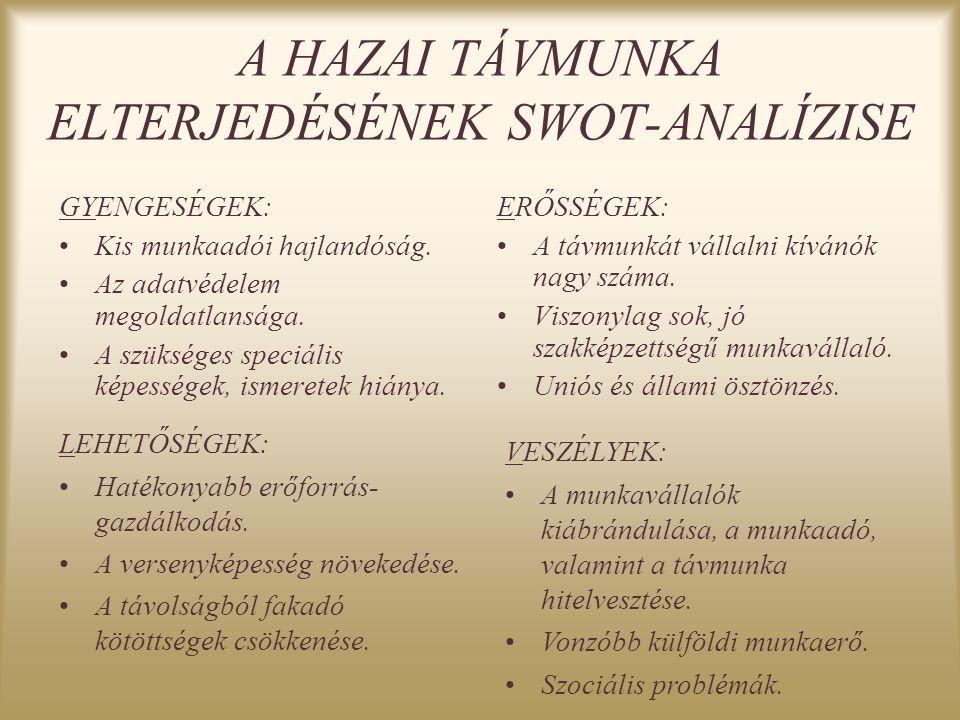 A HAZAI TÁVMUNKA ELTERJEDÉSÉNEK SWOT-ANALÍZISE GYENGESÉGEK: Kis munkaadói hajlandóság.