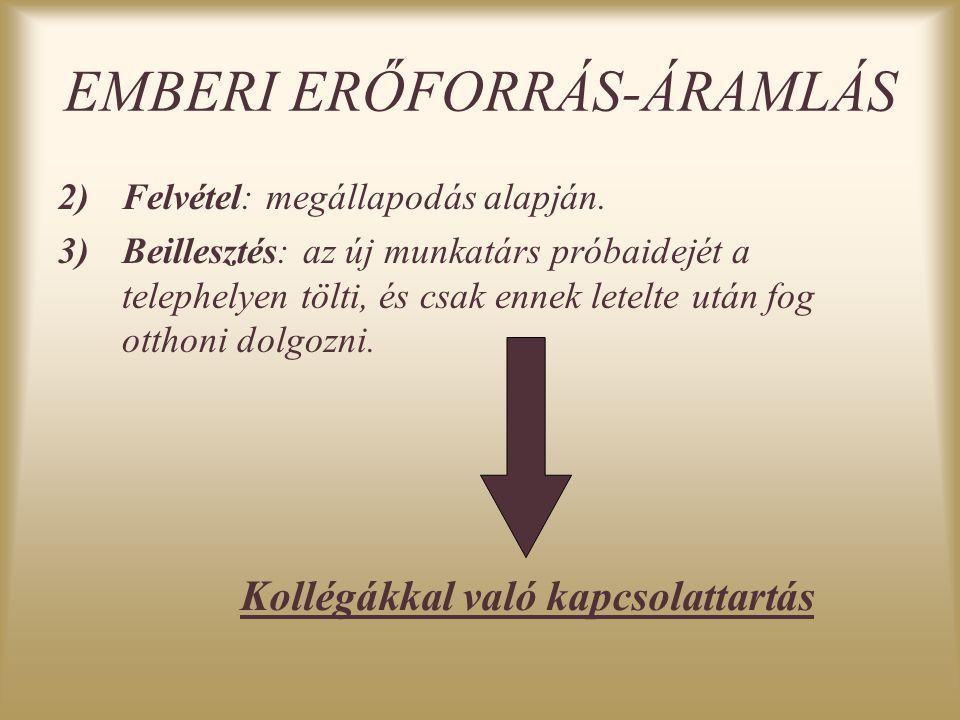 EMBERI ERŐFORRÁS-ÁRAMLÁS 2)Felvétel: megállapodás alapján.
