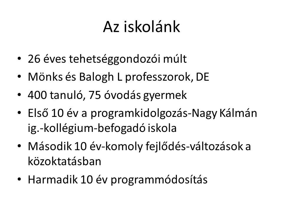 Az iskolánk 26 éves tehetséggondozói múlt Mönks és Balogh L professzorok, DE 400 tanuló, 75 óvodás gyermek Első 10 év a programkidolgozás-Nagy Kálmán
