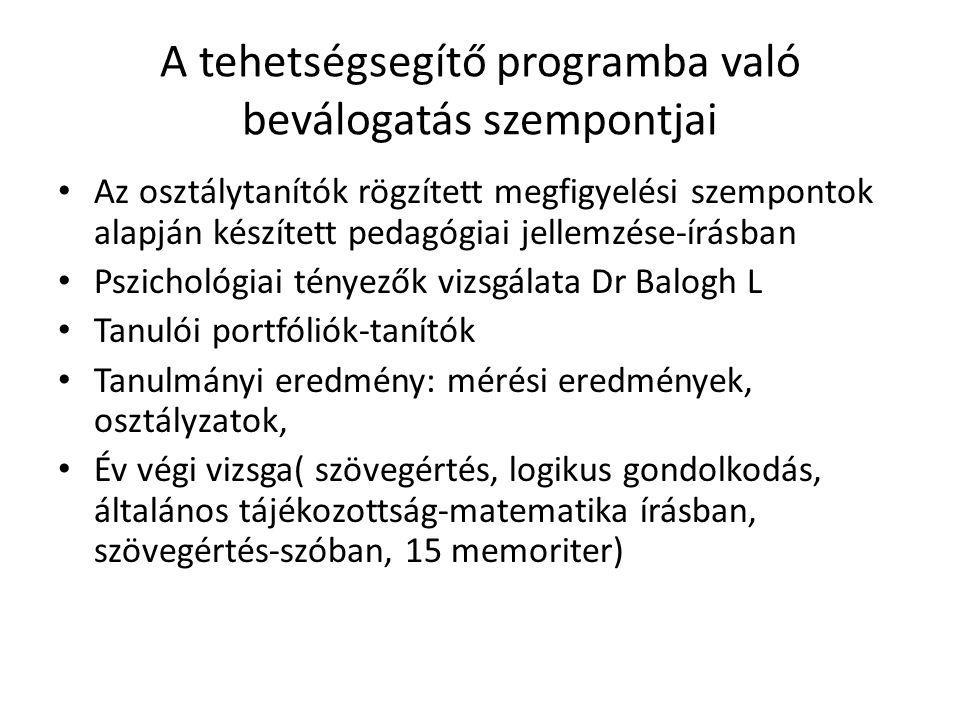 5-8 a tehetség tudatos fejlesztésének szakasza A tradícionális elemek megtartása(gazdagítás,gyorsítás, differenciálás) A tanulás-tanítás folyamatának újragondolása, célok: Az önálló tanulás megtanítása Önálló ismeretszerzési eljárások, az információ tudatos kezelése Tudatos kommunikáció (magyar-idegen nyelv- elektronikus) Önérvényesítés:egészséges verseny,gyakorlatorientáltság Magyarságtudat, keresztyén múltunk, jövőnk