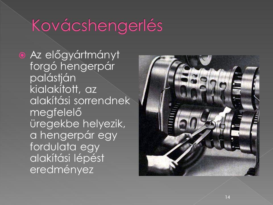 14  Az előgyártmányt forgó hengerpár palástján kialakított, az alakítási sorrendnek megfelelő üregekbe helyezik, a hengerpár egy fordulata egy alakít