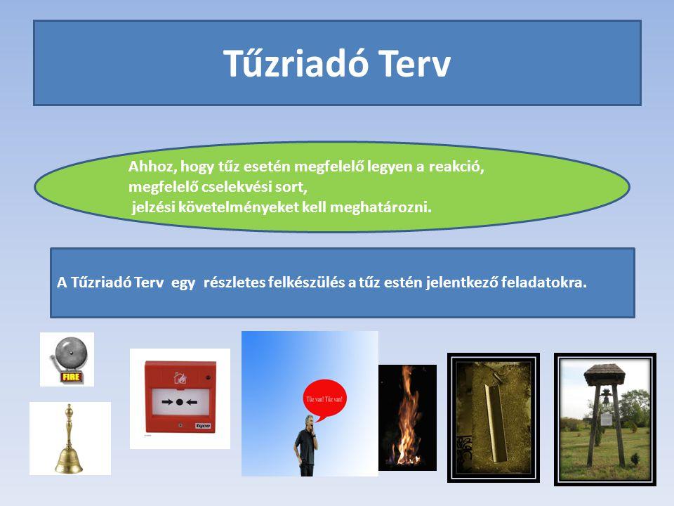 Tűzriadó Terv Ahhoz, hogy tűz esetén megfelelő legyen a reakció, megfelelő cselekvési sort, jelzési követelményeket kell meghatározni. A Tűzriadó Terv