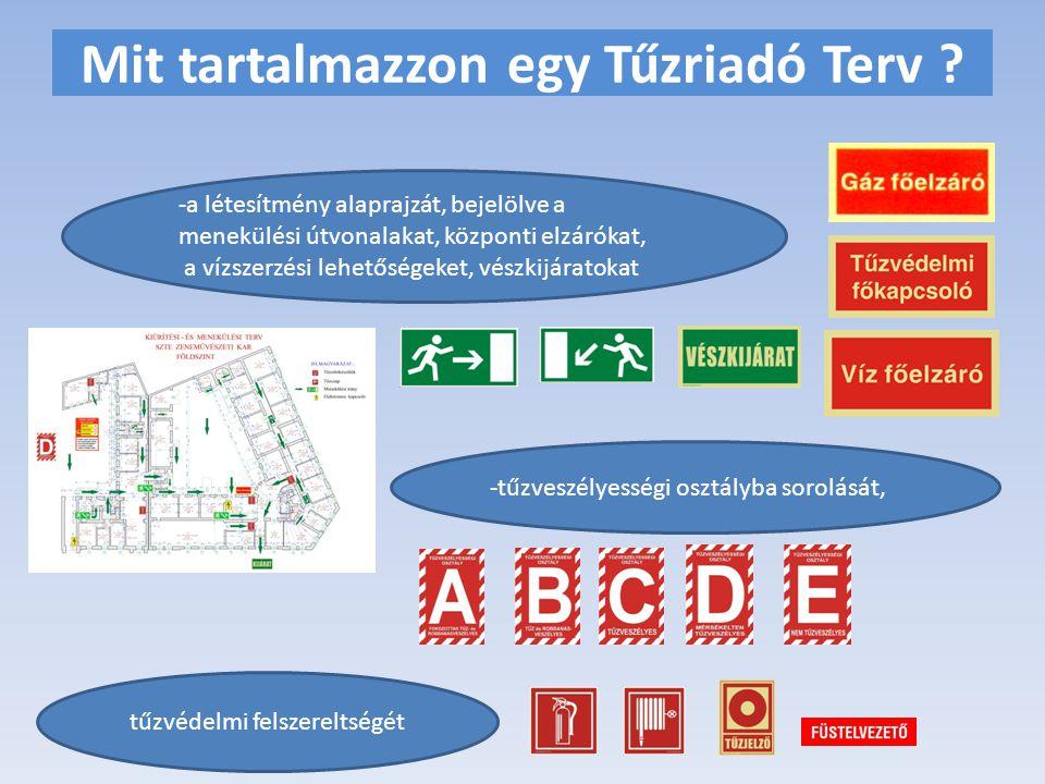 Mit tartalmazzon egy Tűzriadó Terv ? -a létesítmény alaprajzát, bejelölve a menekülési útvonalakat, központi elzárókat, a vízszerzési lehetőségeket, v