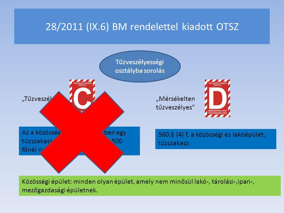 """28/2011 (IX.6) BM rendelettel kiadott OTSZ Tűzveszélyességi osztályba sorolás """"Tűzveszélyes"""" Az a közösségi épület, amelyben egy tűzszakasz befogadóké"""
